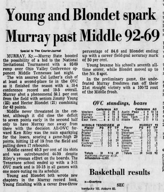 vs Middle Tennessee March 2, 1971